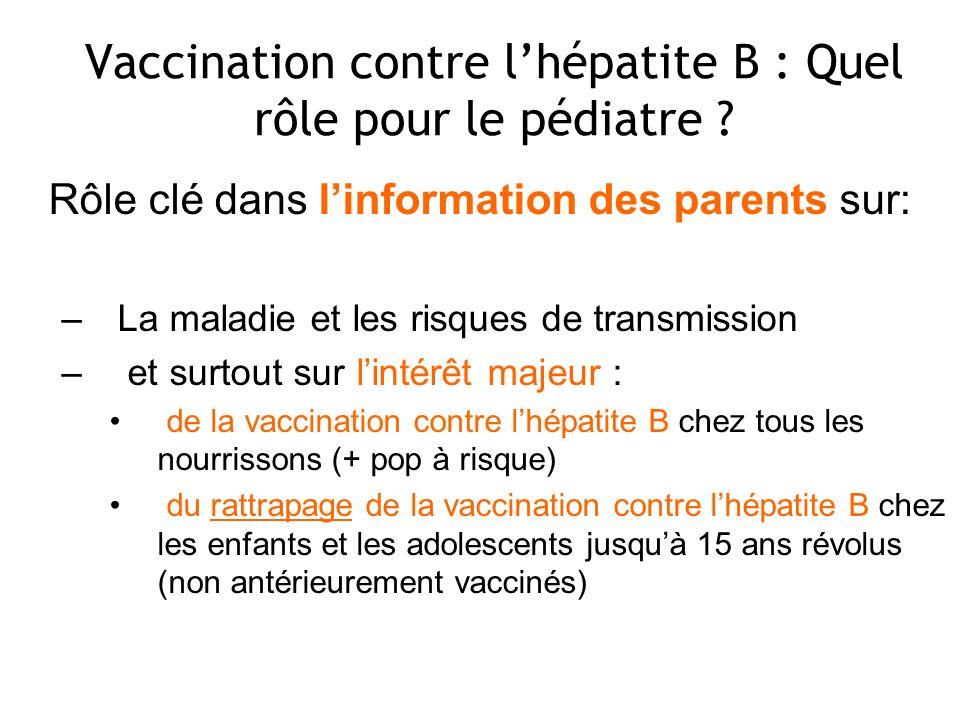 Vaccination contre lhépatite B : Quel rôle pour le pédiatre ? Rôle clé dans linformation des parents sur: –La maladie et les risques de transmission –