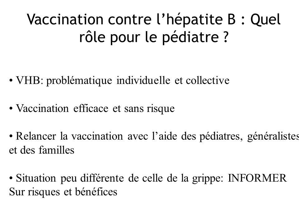 Vaccination contre lhépatite B : Quel rôle pour le pédiatre ? VHB: problématique individuelle et collective Vaccination efficace et sans risque Relanc
