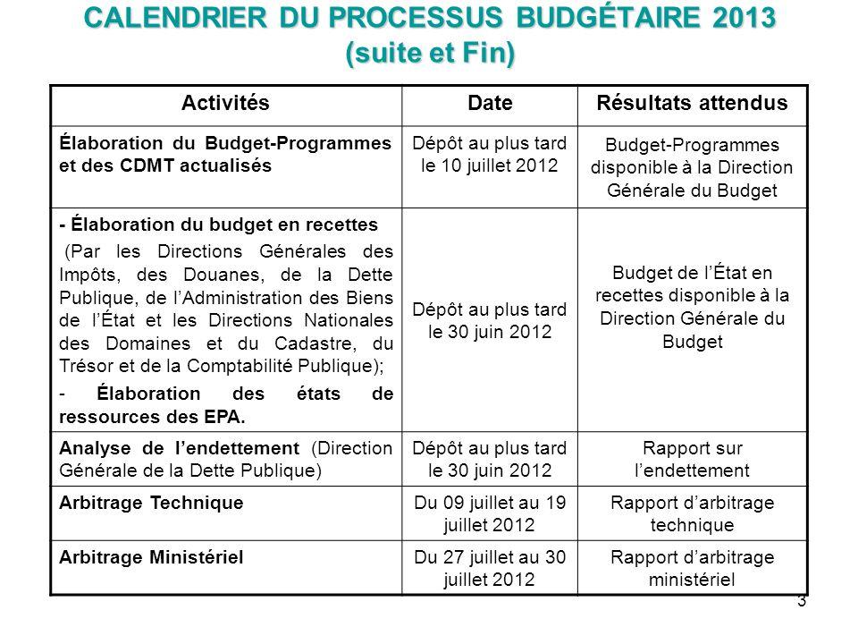3 CALENDRIER DU PROCESSUS BUDGÉTAIRE 2013 (suite et Fin) ActivitésDateRésultats attendus Élaboration du Budget-Programmes et des CDMT actualisés Dépôt