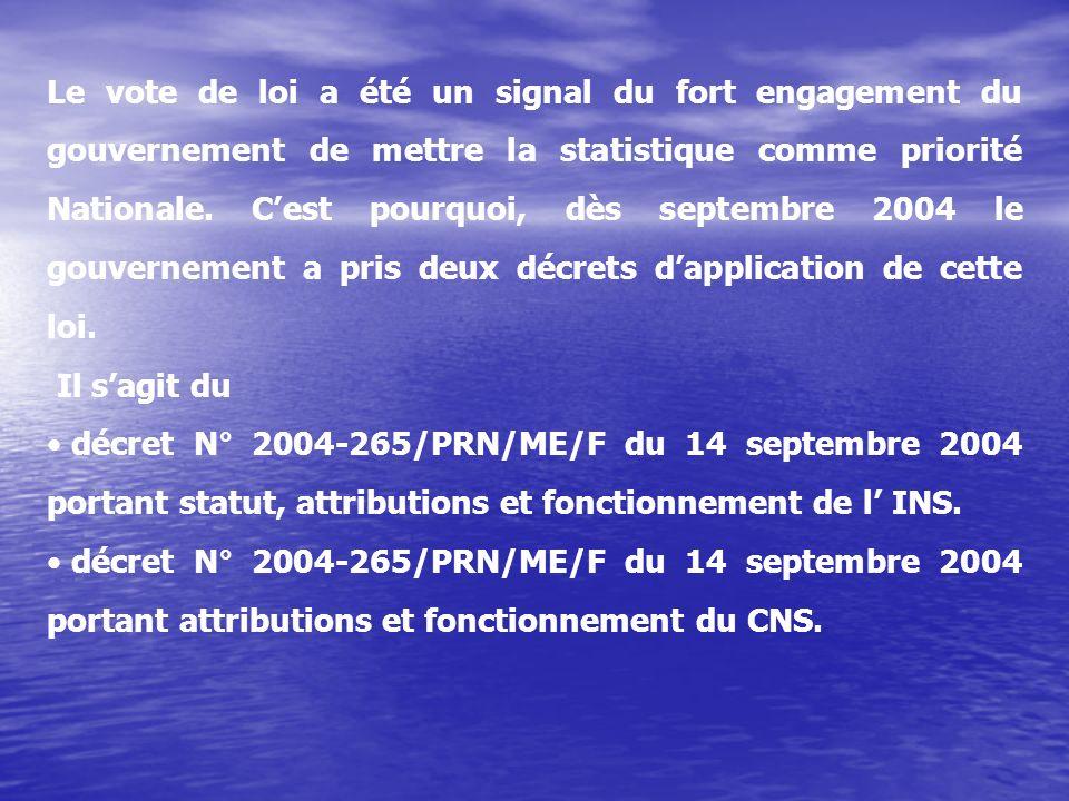 Le vote de loi a été un signal du fort engagement du gouvernement de mettre la statistique comme priorité Nationale.