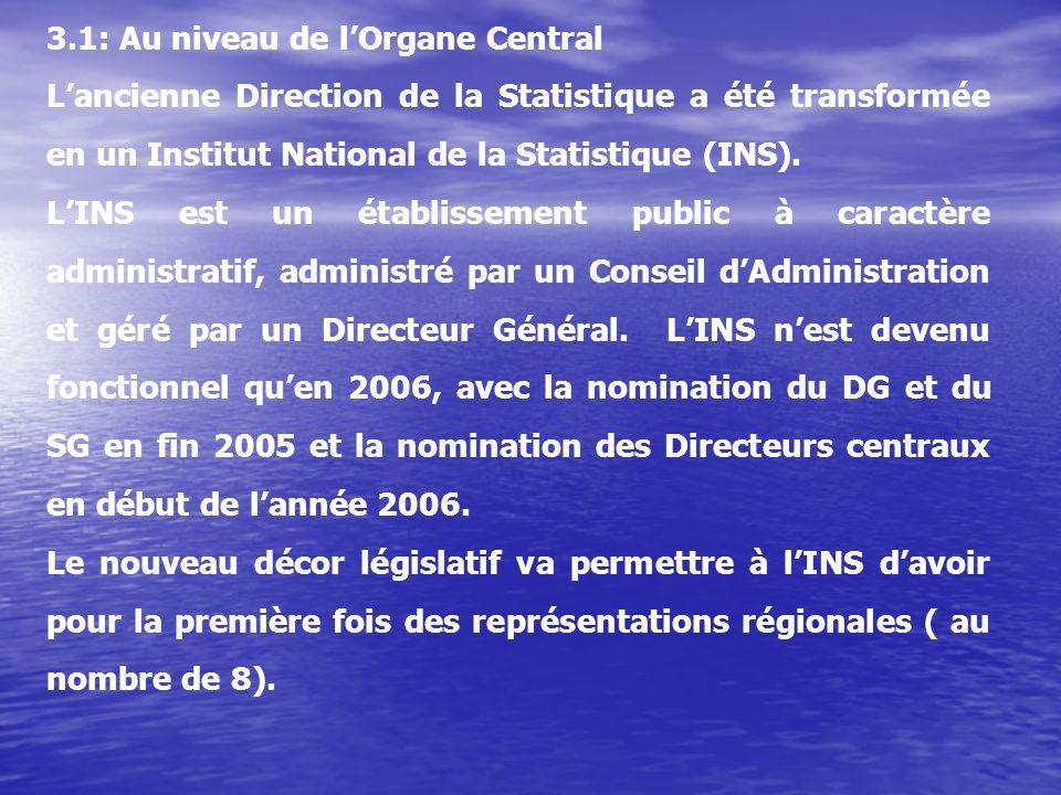 3.1: Au niveau de lOrgane Central Lancienne Direction de la Statistique a été transformée en un Institut National de la Statistique (INS).