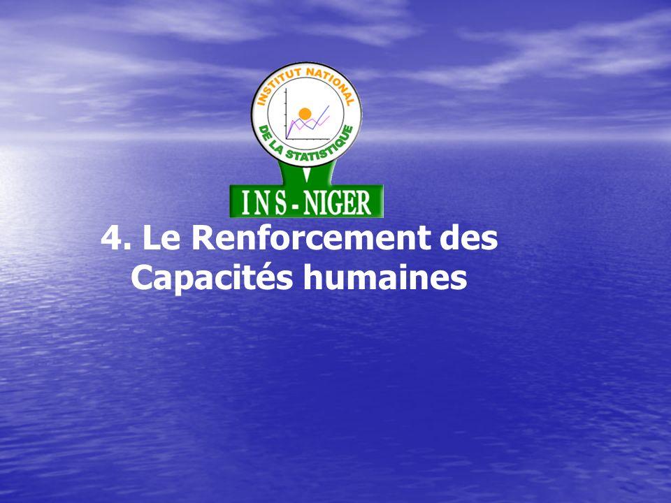 4. Le Renforcement des Capacités humaines