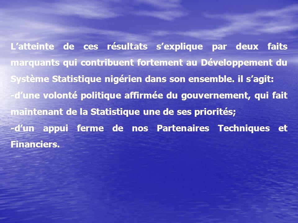 Latteinte de ces résultats sexplique par deux faits marquants qui contribuent fortement au Développement du Système Statistique nigérien dans son ensemble.