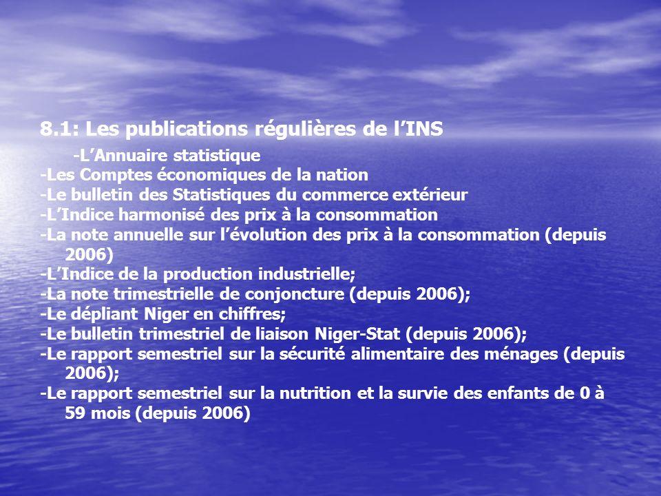 8.1: Les publications régulières de lINS -LAnnuaire statistique -Les Comptes économiques de la nation -Le bulletin des Statistiques du commerce extérieur -LIndice harmonisé des prix à la consommation -La note annuelle sur lévolution des prix à la consommation (depuis 2006) -LIndice de la production industrielle; -La note trimestrielle de conjoncture (depuis 2006); -Le dépliant Niger en chiffres; -Le bulletin trimestriel de liaison Niger-Stat (depuis 2006); -Le rapport semestriel sur la sécurité alimentaire des ménages (depuis 2006); -Le rapport semestriel sur la nutrition et la survie des enfants de 0 à 59 mois (depuis 2006)