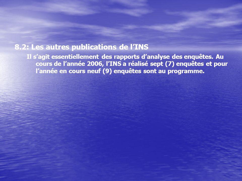 8.2: Les autres publications de lINS Il sagit essentiellement des rapports danalyse des enquêtes.