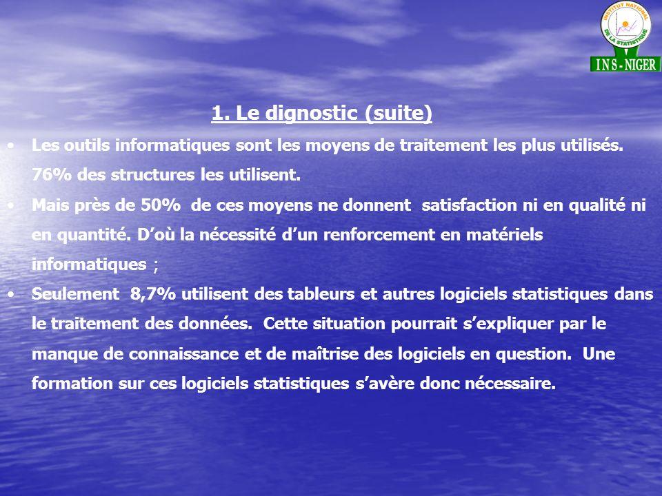 1.Le dignostic (suite) Les outils informatiques sont les moyens de traitement les plus utilisés.