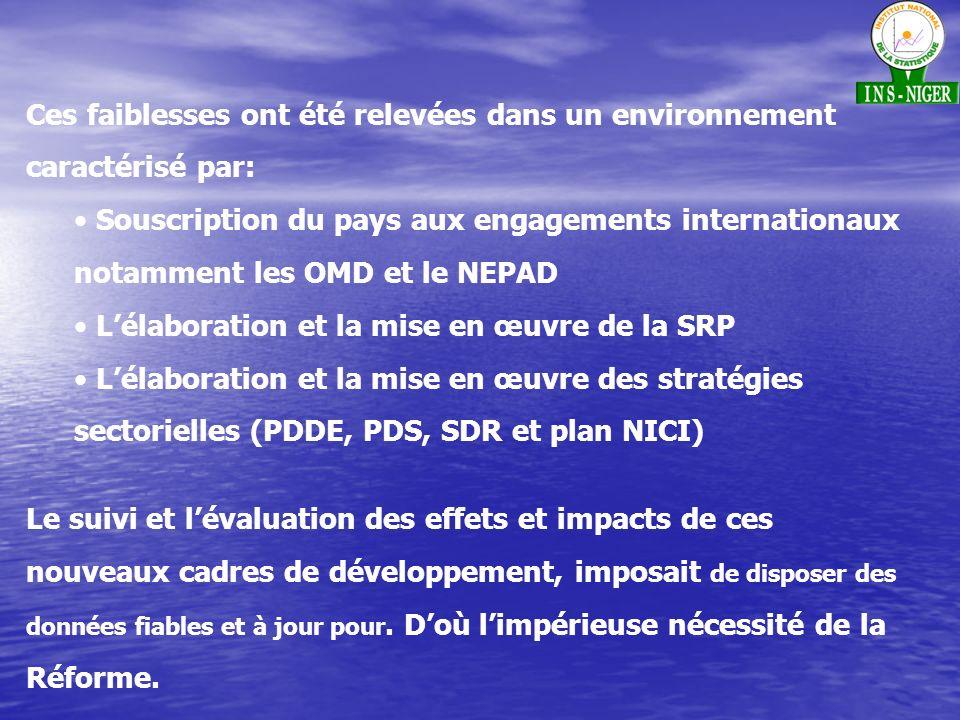 Ces faiblesses ont été relevées dans un environnement caractérisé par: Souscription du pays aux engagements internationaux notamment les OMD et le NEPAD Lélaboration et la mise en œuvre de la SRP Lélaboration et la mise en œuvre des stratégies sectorielles (PDDE, PDS, SDR et plan NICI) Le suivi et lévaluation des effets et impacts de ces nouveaux cadres de développement, imposait de disposer des données fiables et à jour pour.