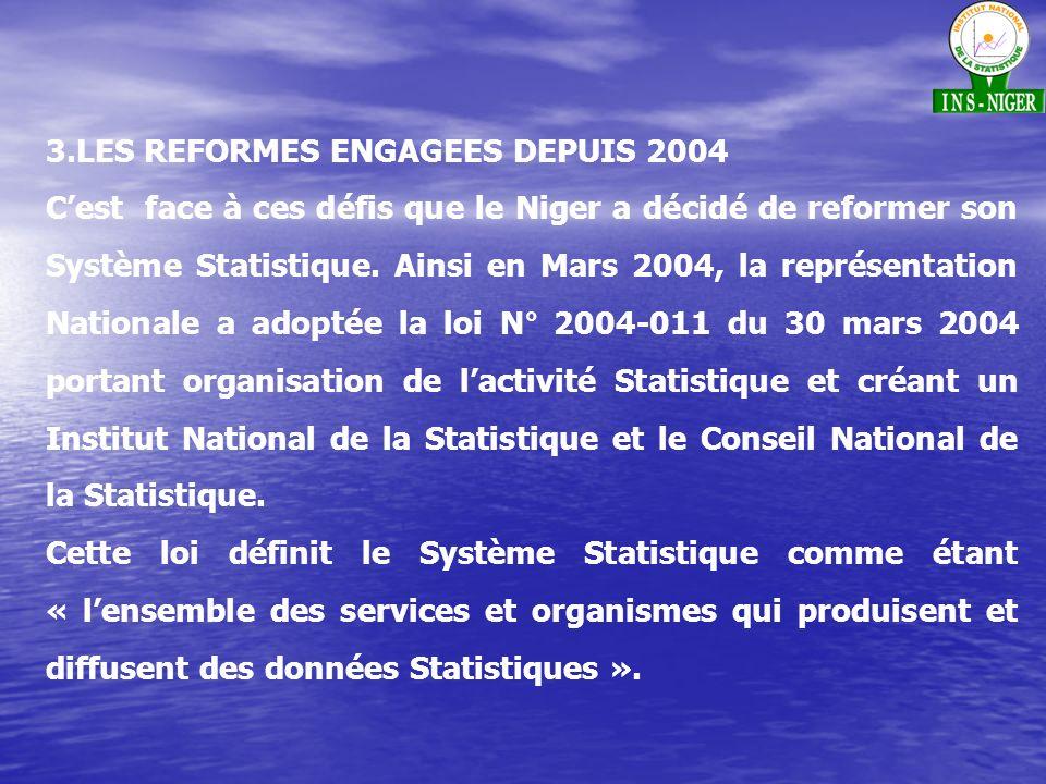 3.LES REFORMES ENGAGEES DEPUIS 2004 Cest face à ces défis que le Niger a décidé de reformer son Système Statistique.