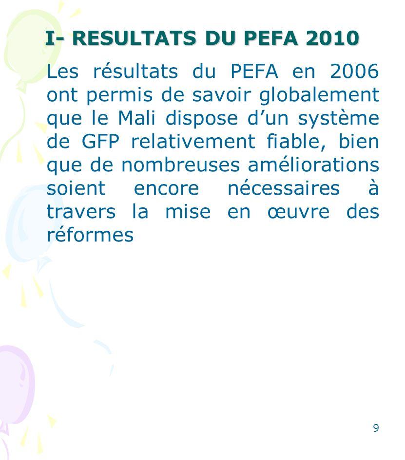10 I- RESULTATS DU PEFA 2010 Lexercice PEFA de 2010, dont le rapport définitif date du 28 juin 2011, à son tour a permis de savoir que des progrès significatifs ont été enregistrés dans tous les domaines de la gestion des finances publiques, mais aussi que des insuffisances persistent
