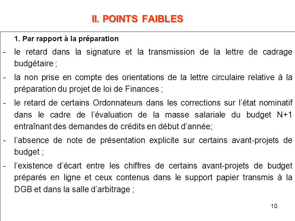 10 II. POINTS FAIBLES II. POINTS FAIBLES 1. Par rapport à la préparation le retard dans la signature et la transmission de la lettre de cadrage budgé