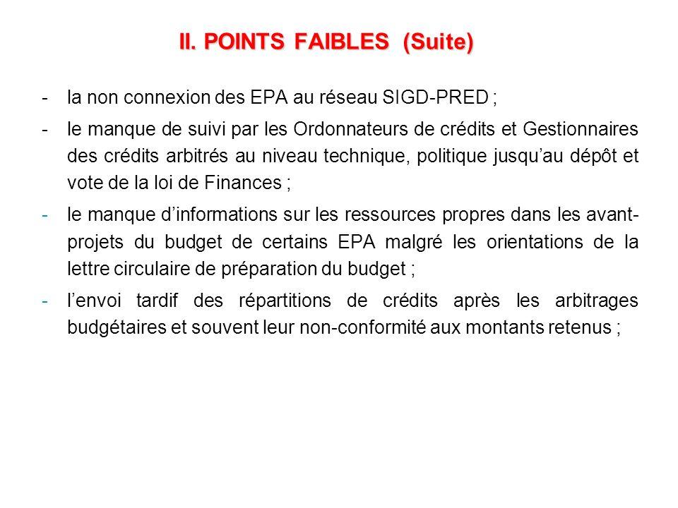 II. POINTS FAIBLES (Suite) II. POINTS FAIBLES (Suite) la non connexion des EPA au réseau SIGD-PRED ; le manque de suivi par les Ordonnateurs de créd