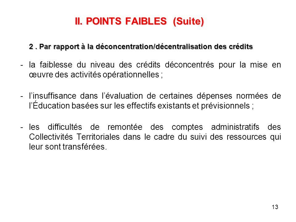 13 II. POINTS FAIBLES (Suite) II. POINTS FAIBLES (Suite) 2. Par rapport à la déconcentration/décentralisation des crédits -la faiblesse du niveau des