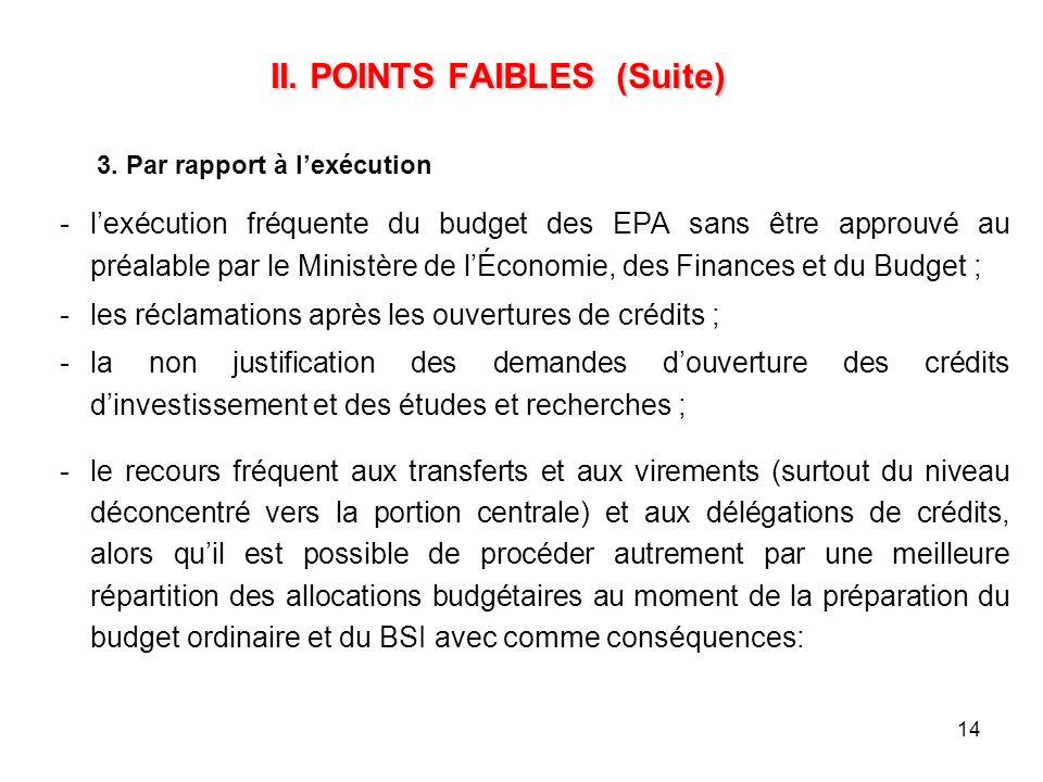 14 II. POINTS FAIBLES (Suite) II. POINTS FAIBLES (Suite) 3. Par rapport à lexécution lexécution fréquente du budget des EPA sans être approuvé au pré