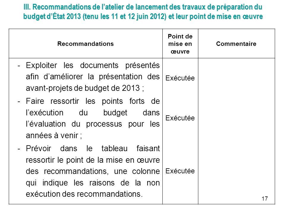 III. Recommandations de latelier de lancement des travaux de préparation du budget dÉtat 2013 (tenu les 11 et 12 juin 2012) et leur point de mise en œ