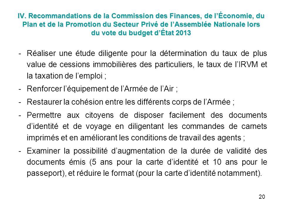 20 IV. Recommandations de la Commission des Finances, de lÉconomie, du Plan et de la Promotion du Secteur Privé de lAssemblée Nationale lors du vote d