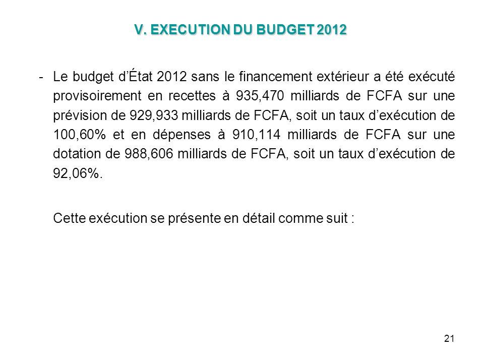 21 V. EXECUTION DU BUDGET 2012 Le budget dÉtat 2012 sans le financement extérieur a été exécuté provisoirement en recettes à 935,470 milliards de FCF