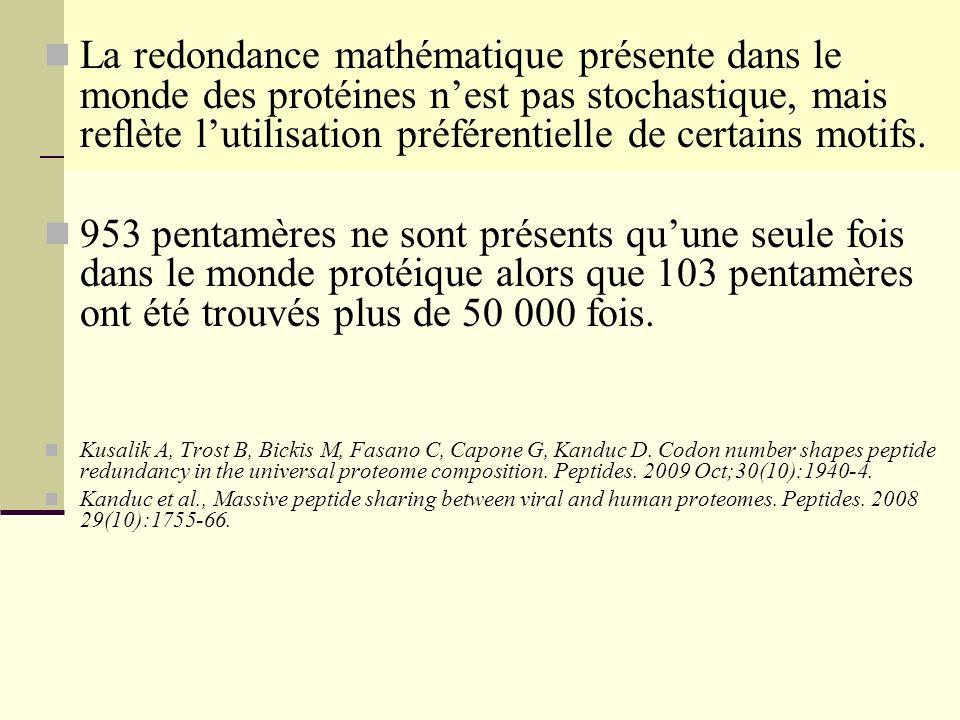 La redondance mathématique présente dans le monde des protéines nest pas stochastique, mais reflète lutilisation préférentielle de certains motifs. 95