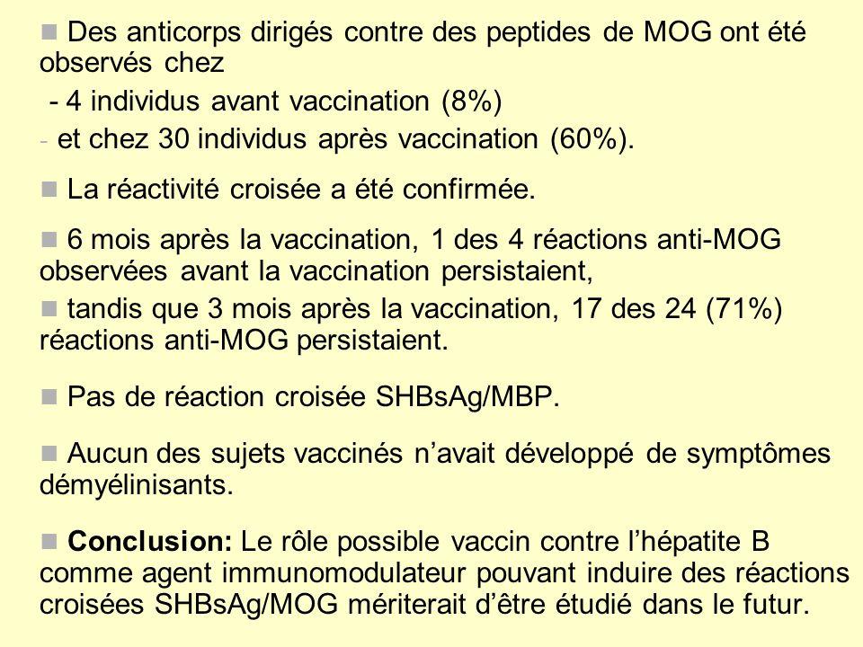 Des anticorps dirigés contre des peptides de MOG ont été observés chez - 4 individus avant vaccination (8%) - et chez 30 individus après vaccination (