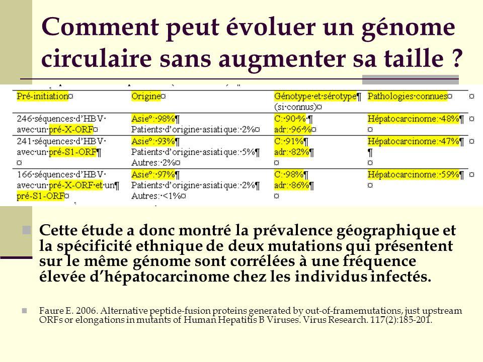 Comment peut évoluer un génome circulaire sans augmenter sa taille ? Cette étude a donc montré la prévalence géographique et la spécificité ethnique d