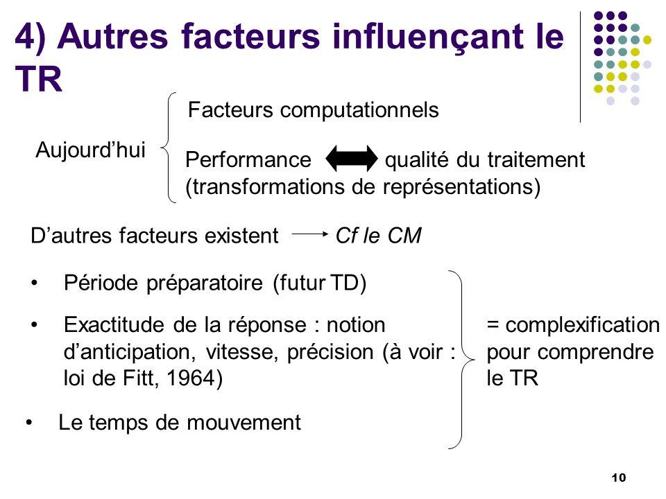 4) Autres facteurs influençant le TR Période préparatoire (futur TD) Exactitude de la réponse : notion danticipation, vitesse, précision (à voir : loi