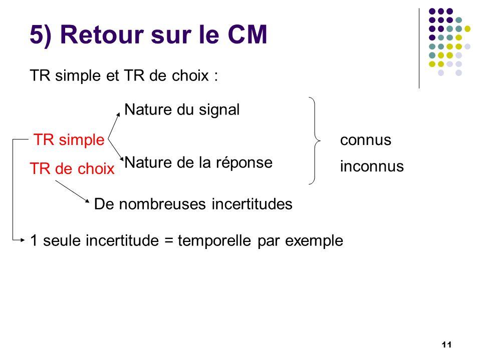 5) Retour sur le CM 1 seule incertitude = temporelle par exemple De nombreuses incertitudes TR simple et TR de choix : TR simple Nature du signal Natu