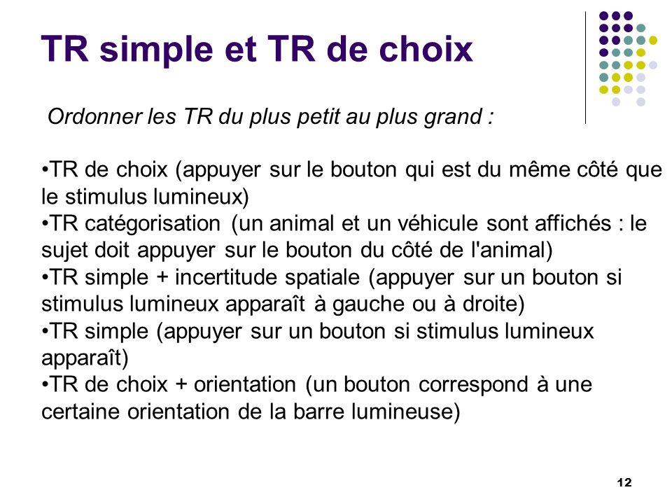 TR simple et TR de choix TR de choix (appuyer sur le bouton qui est du même côté que le stimulus lumineux) TR catégorisation (un animal et un véhicule