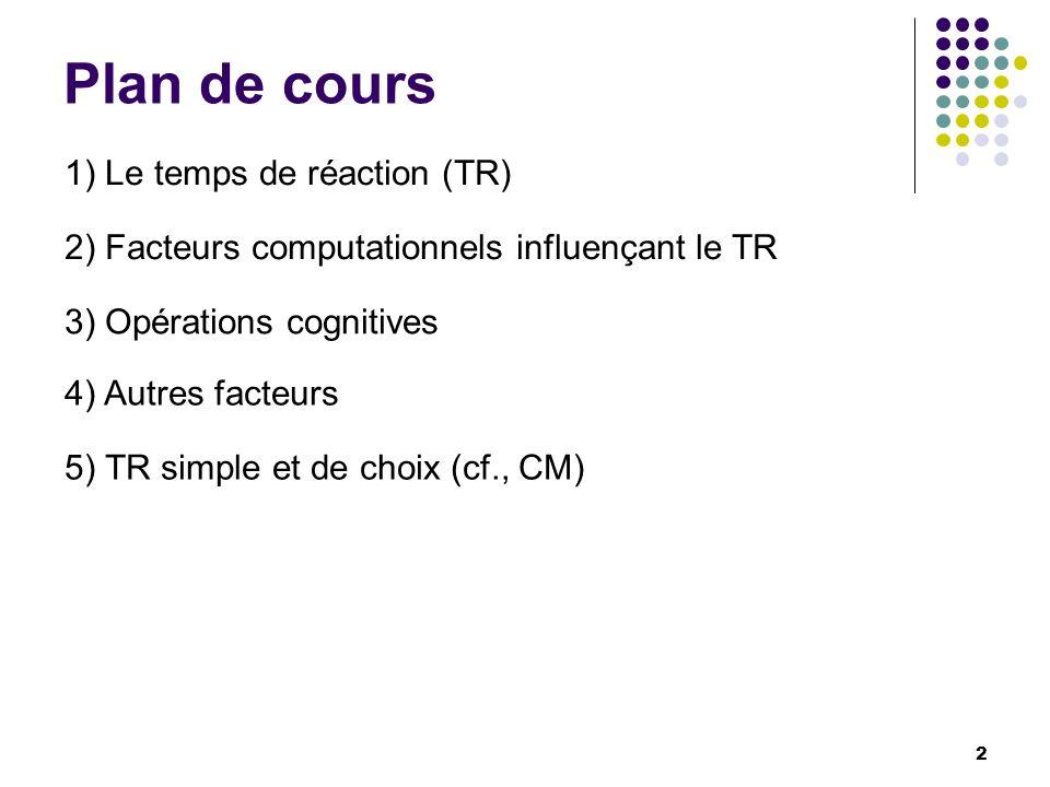Plan de cours 1) Le temps de réaction (TR) 2) Facteurs computationnels influençant le TR 3) Opérations cognitives 4) Autres facteurs 5) TR simple et d