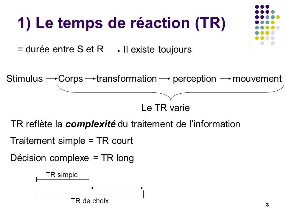 1) Le temps de réaction (TR) = durée entre S et R Il existe toujours StimulusCorpstransformationperceptionmouvement Le TR varie TR reflète la complexi
