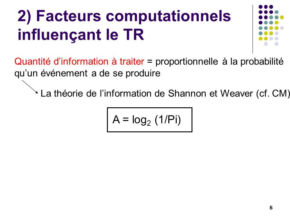 2) Facteurs computationnels influençant le TR La théorie de linformation de Shannon et Weaver (cf. CM) Quantité dinformation à traiter = proportionnel