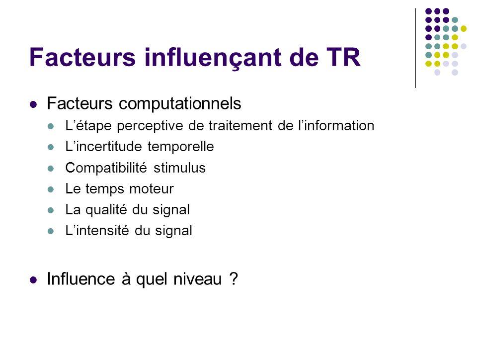 Facteurs influençant de TR Facteurs computationnels Létape perceptive de traitement de linformation Lincertitude temporelle Compatibilité stimulus Le