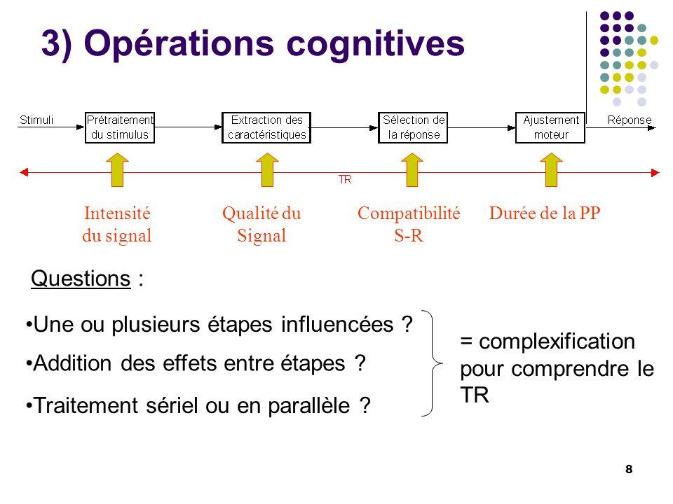 3) Opérations cognitives Qualité du Signal Durée de la PPIntensité du signal Compatibilité S-R Une ou plusieurs étapes influencées ? Addition des effe