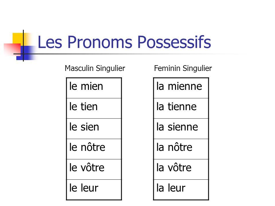 Les Pronoms Possessifs le mien le tien le sien le nôtre le vôtre le leur Masculin Singulier la mienne la tienne la sienne la nôtre la vôtre la leur Feminin Singulier
