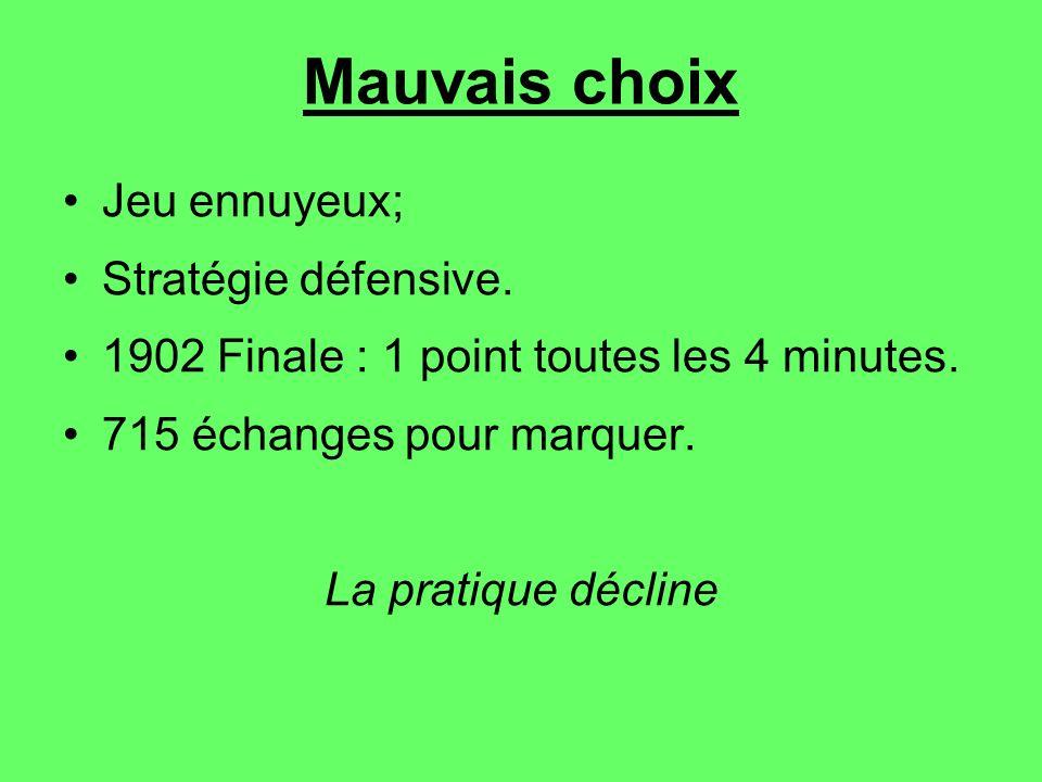 Mauvais choix Jeu ennuyeux; Stratégie défensive. 1902 Finale : 1 point toutes les 4 minutes. 715 échanges pour marquer. La pratique décline
