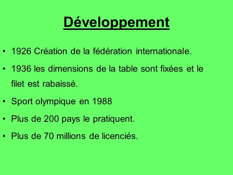 Développement 1926 Création de la fédération internationale. 1936 les dimensions de la table sont fixées et le filet est rabaissé. Sport olympique en