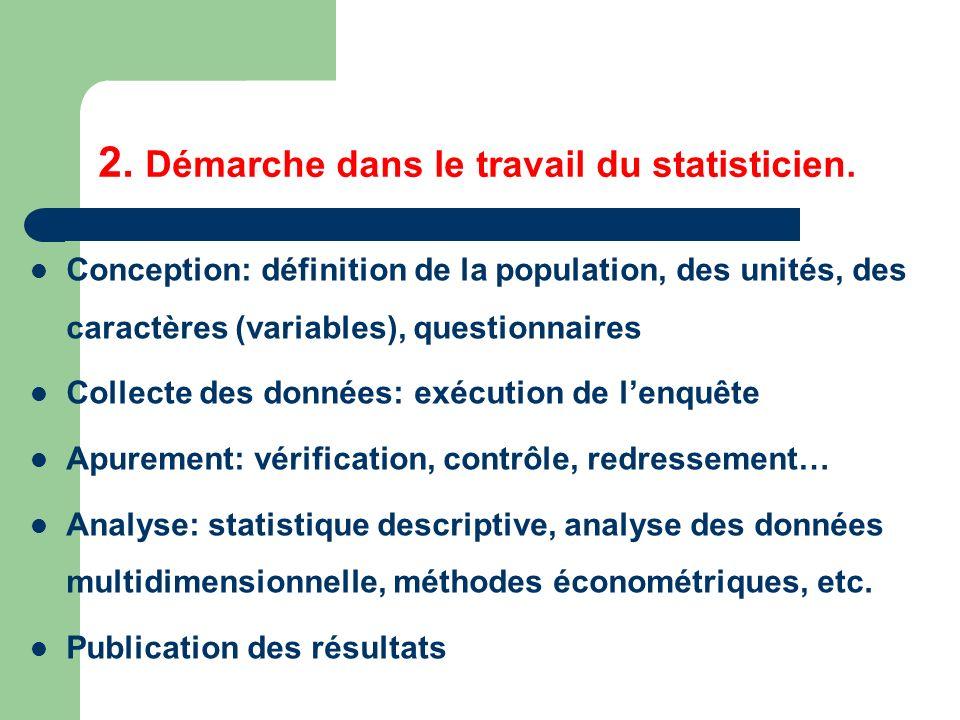 Conception: définition de la population, des unités, des caractères (variables), questionnaires Collecte des données: exécution de lenquête Apurement:
