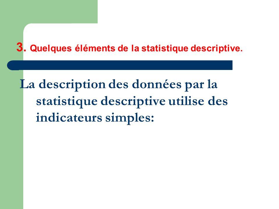 La description des données par la statistique descriptive utilise des indicateurs simples: 3. Quelques éléments de la statistique descriptive.