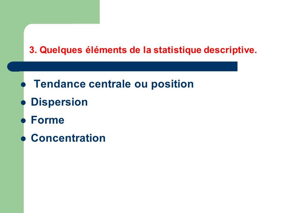 Tendance centrale ou position Dispersion Forme Concentration 3. Quelques éléments de la statistique descriptive.