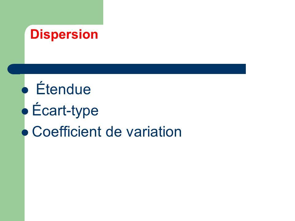 Étendue Écart-type Coefficient de variation Dispersion