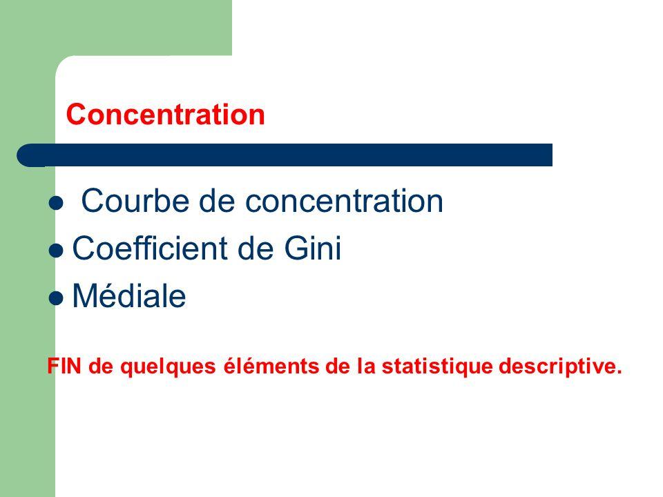Courbe de concentration Coefficient de Gini Médiale FIN de quelques éléments de la statistique descriptive. Concentration