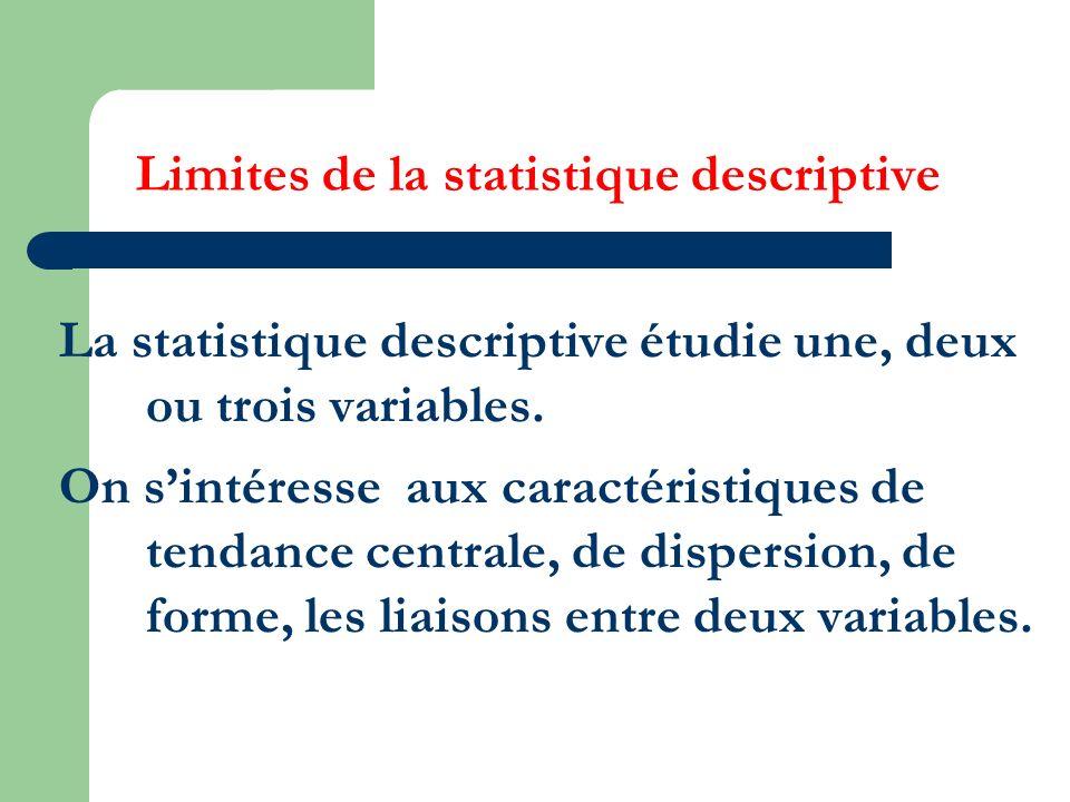 Limites de la statistique descriptive La statistique descriptive étudie une, deux ou trois variables. On sintéresse aux caractéristiques de tendance c