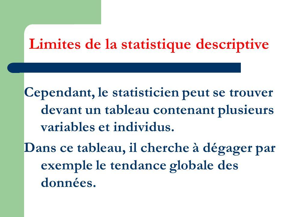 Limites de la statistique descriptive Cependant, le statisticien peut se trouver devant un tableau contenant plusieurs variables et individus. Dans ce