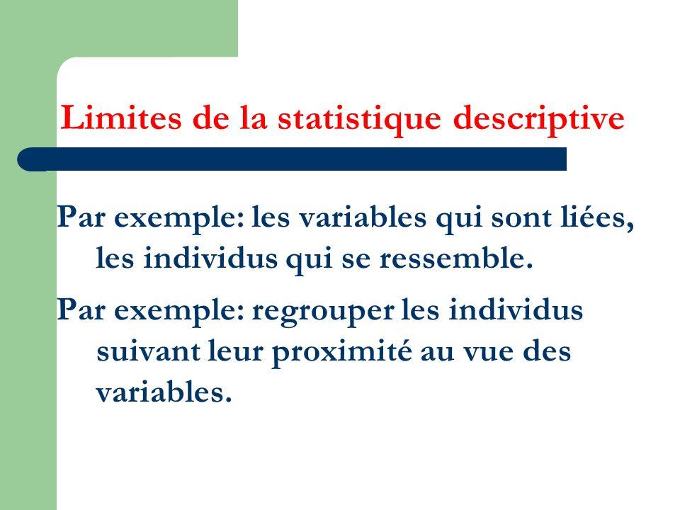 Limites de la statistique descriptive Par exemple: les variables qui sont liées, les individus qui se ressemble. Par exemple: regrouper les individus