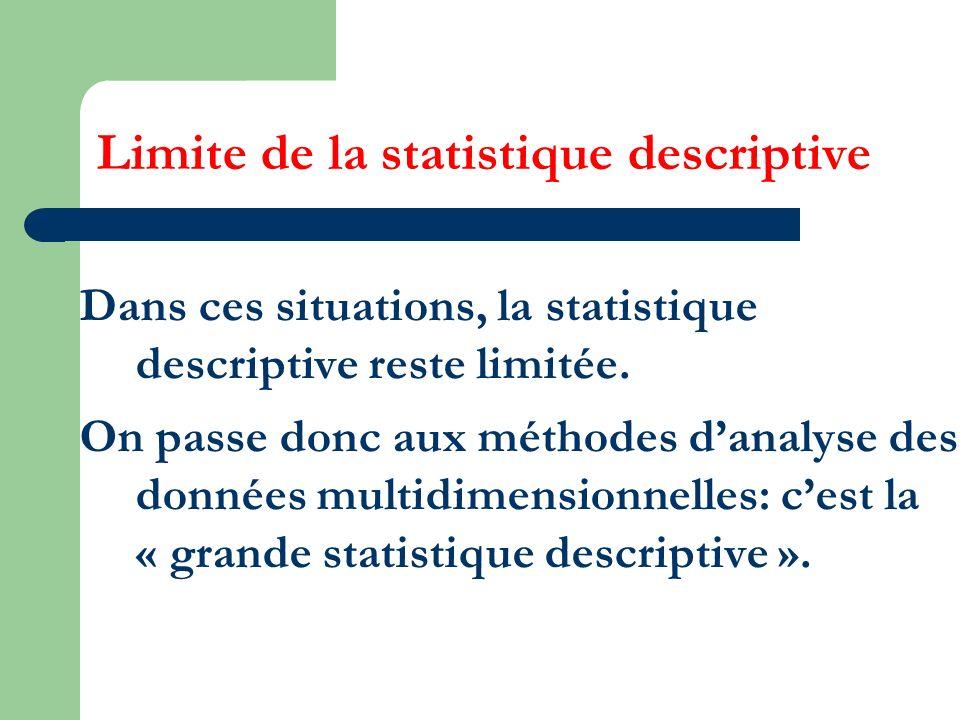 Limite de la statistique descriptive Dans ces situations, la statistique descriptive reste limitée. On passe donc aux méthodes danalyse des données mu