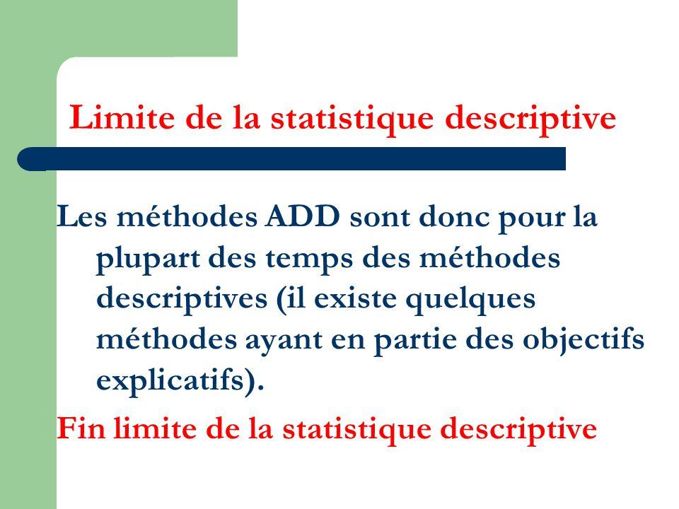 Limite de la statistique descriptive Les méthodes ADD sont donc pour la plupart des temps des méthodes descriptives (il existe quelques méthodes ayant