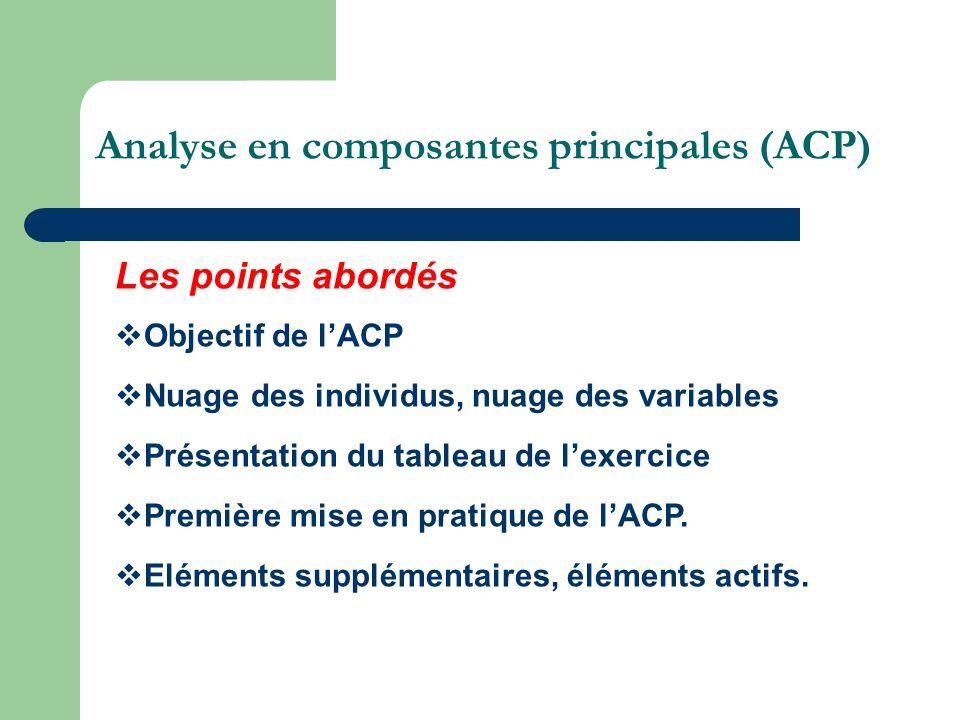 Analyse en composantes principales (ACP) Les points abordés Objectif de lACP Nuage des individus, nuage des variables Présentation du tableau de lexer