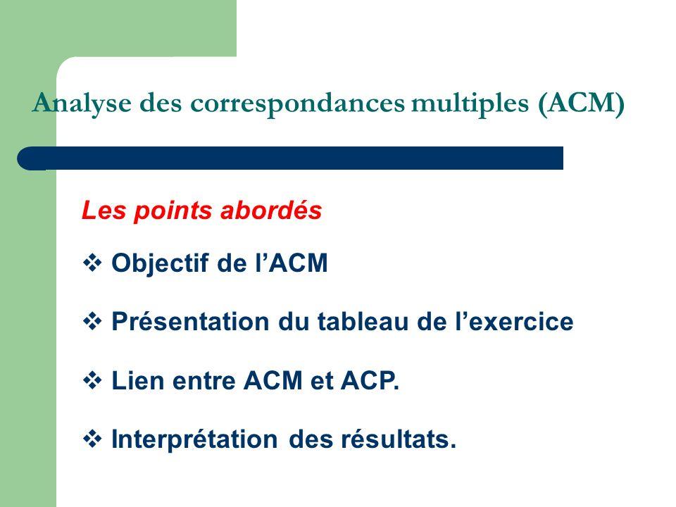 Analyse des correspondances multiples (ACM) Les points abordés Objectif de lACM Présentation du tableau de lexercice Lien entre ACM et ACP. Interpréta