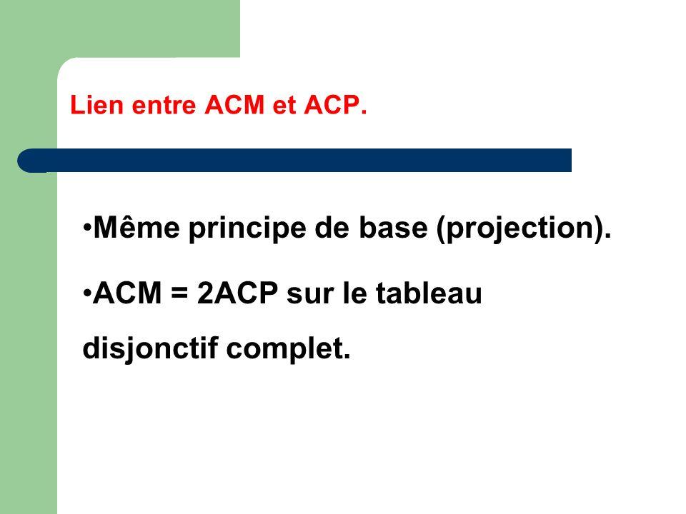 Lien entre ACM et ACP. Même principe de base (projection). ACM = 2ACP sur le tableau disjonctif complet.