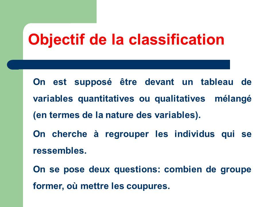 Objectif de la classification On est supposé être devant un tableau de variables quantitatives ou qualitatives mélangé (en termes de la nature des var