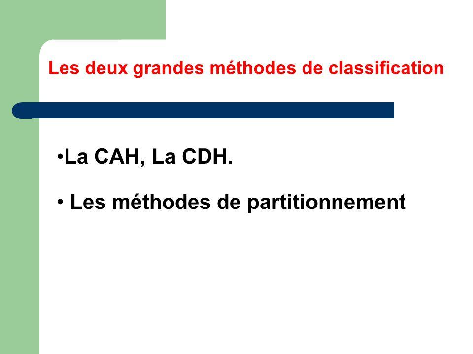 Les deux grandes méthodes de classification La CAH, La CDH. Les méthodes de partitionnement