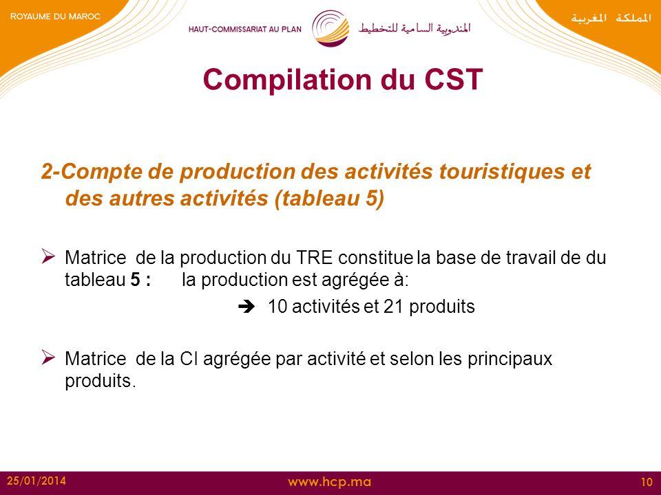 www.hcp.ma 25/01/2014 10 Compilation du CST 2-Compte de production des activités touristiques et des autres activités (tableau 5) Matrice de la produc